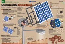 Fuentes de energía / diversas fuentes de energía