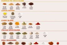 Spices blend