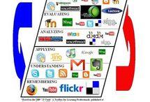 Didactisch gebruik ICT