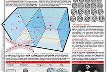 Theories - Θεωρίες