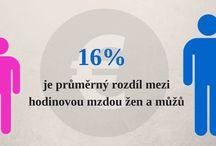 Infografika / Zajímavá evropská témata