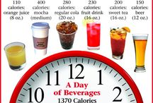 Fight Obesity and Diseases of lifestyle