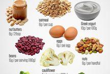 Mat och recept och kost