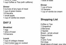 Διατροφή / Δίαιτα