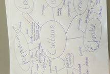 Concepts, mindmaps and ideas