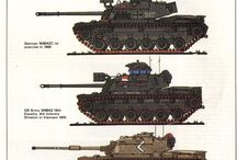 Western Military Equipment