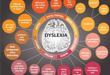 Understanding Disability / Dyslexia, autism, trauma, dyspraxia, anxiety, fragile X, Down syndrome, ADD, descriptions, explanations of characteristics; Educating students about Disabilities.