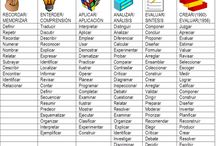 Intel•ligències múltiples