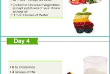 Diet plan/food