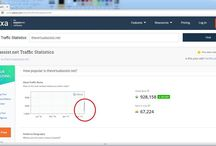 'The Virtual Assist' ranking on Alexa Internet