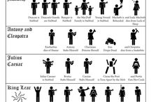 Shakespeare Film Adaptations