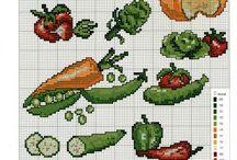 Obst / Gemüse