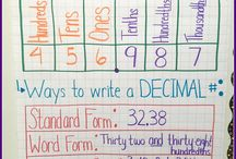 Always Teaching Decimals / Decimals