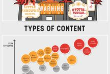 Beneficial Blogging / Excellent ideas for content marketing