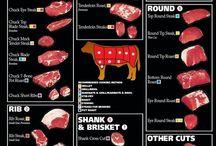 Cuisine Charts