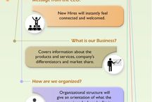 Onboarding New Employees / This board provides resources for on-boarding new employees.
