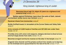 Biblical Kings