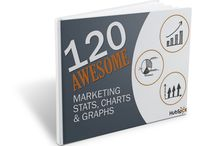 Marketing Stats / The latest stats on online  marketing from Australia and around the world.