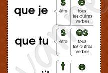 Règles de français.