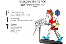 Diabetic Fitness & Nutrition