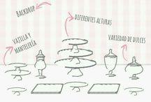 Manual mesa