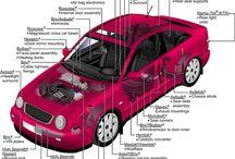 automotive diagram