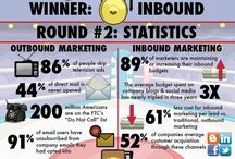 inbound marketing  / inbound marketing strategies for on line branding and leads generation / by Andy Alagappan