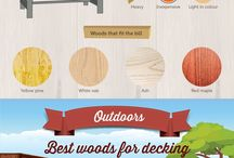 Types & Uses for Wood