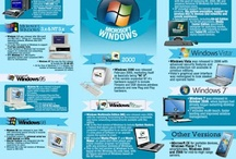Windows History