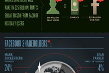 My Favorite Infographics / by Craig Smith
