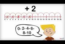 Video maths