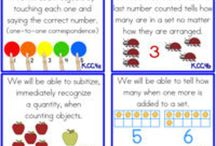 Common Core / Resources aligned with Common Core standards to help teachers post in their classrooms or deliver the standards effectively. These ideas are for prek, kindergarten, first grade, and second grade classrooms.