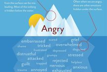 Anger Management Activities