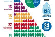 Zmieniamy świat na lepsze / Zalety picia wody, dlaczego należy zrezygnować z wody w plastikowych butelkach, zadbajmy o środowisko!