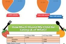 Early Childhood Health Safety Nutrition