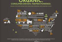 Don't Panic--Go Organic!