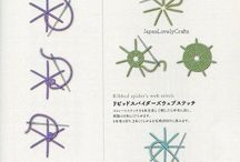 Japanese textile etc