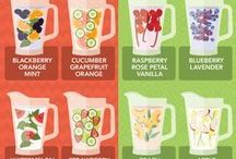 Recettes d'infusions