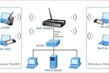 Redes / Clase informática