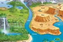 Geografi TERMS