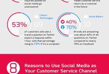 Social Media - MaraCreA / Social Media tips and strategies for me... and you