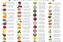 30 day healthy food challenge
