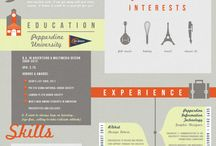 Project Inspiration - Career Hungary