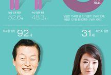 대기업 임원 평균 나이는? / 대기업 임원 평균 나이는?