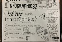 Infographics on Infographics / by Batson Group Marketing and PR