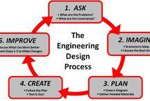engineering design process / engineering design process