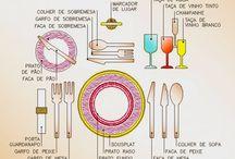 Etiquetas à mesa.