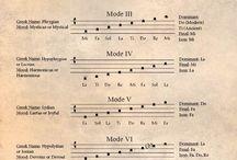 MusicTeoria