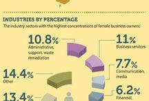 Business Women / Femme d'affaire