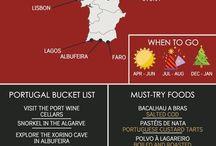 info over Portugal/Lissabon
